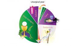 L'anno e tempi liturgici: facciamo chiarezza